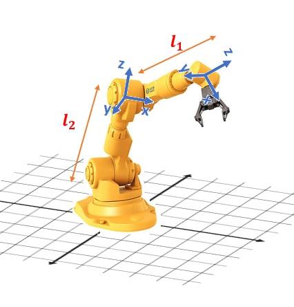 Robot dynamics - parametri inerziali