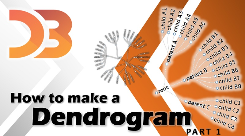 D3 - How to make a dendrogram part 1