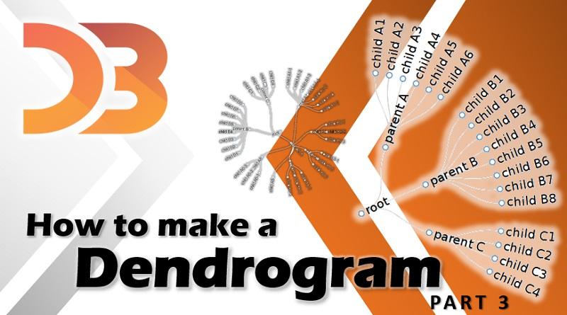 D3 - How to make a dendrogram part 3