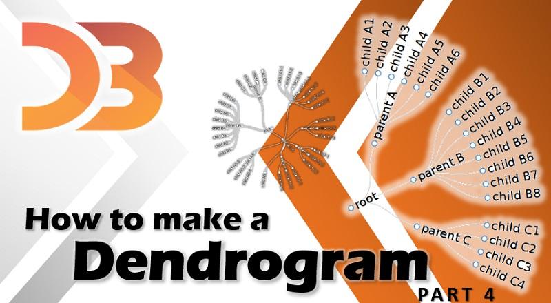 D3 - How to make a dendrogram part 4