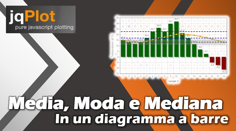 jqPlot - rappresentare la media, moda e mediana in un diagramma a barre
